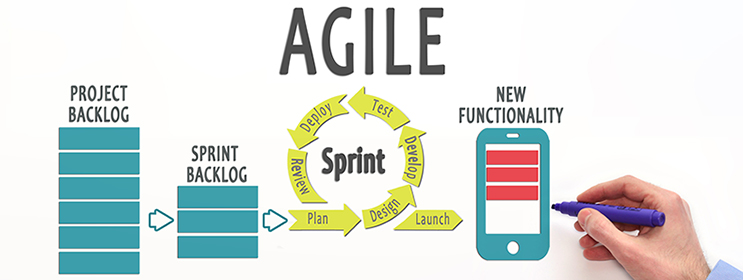 Agile Web Development