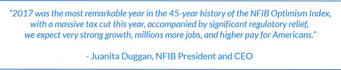 text of quote by Juanita Duggan of NFIB stating that 2017 was the most remarkable year in the 45-year history of the NFIB optimism index
