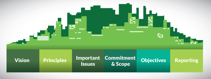 illustration of city skyscape with environmental sustainability framework words vision principles important issues commitment and scope objectives and reporting overlaid