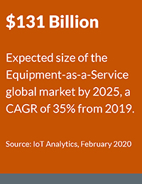 131 billion dollars is the expected size of the  equipment as a service global market by 2025